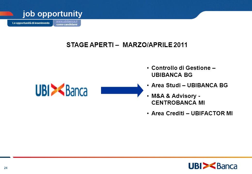 24 Le opportunità di inserimento www.ubibanca.it come candidarsi Controllo di Gestione – UBIBANCA BG Area Studi – UBIBANCA BG M&A & Advisory - CENTROB