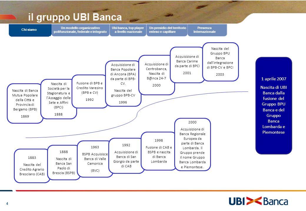 4 Nascita di Banca Mutua Popolare della Città e Provincia di Bergamo (BPB) 1869 1883 Nascita del Credito Agrario Bresciano (CAB) Nascita di Società pe