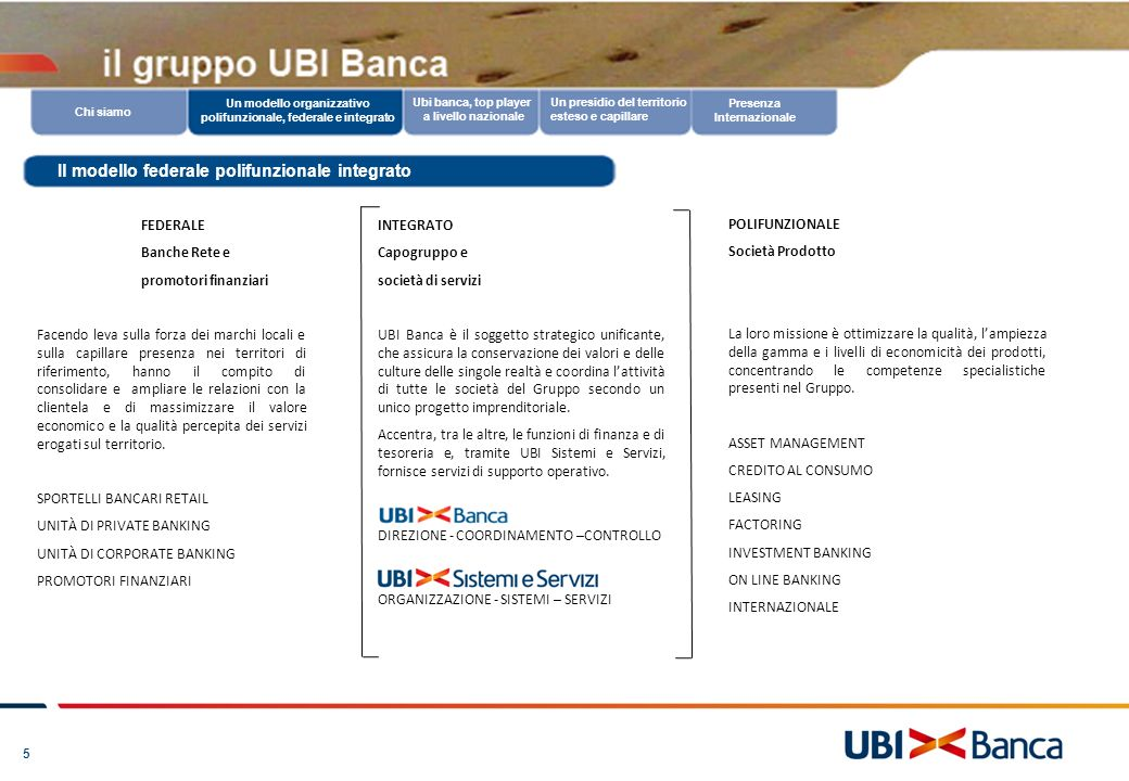 6 Un modello organizzativo polifunzionale, federale e integrato Ubi banca, top player a livello nazionale Un presidio del territorio esteso e capillare Chi siamo Banche Rete Società prodotto Presenza Internazionale