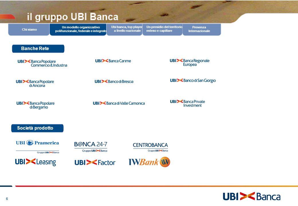 6 Un modello organizzativo polifunzionale, federale e integrato Ubi banca, top player a livello nazionale Un presidio del territorio esteso e capillar