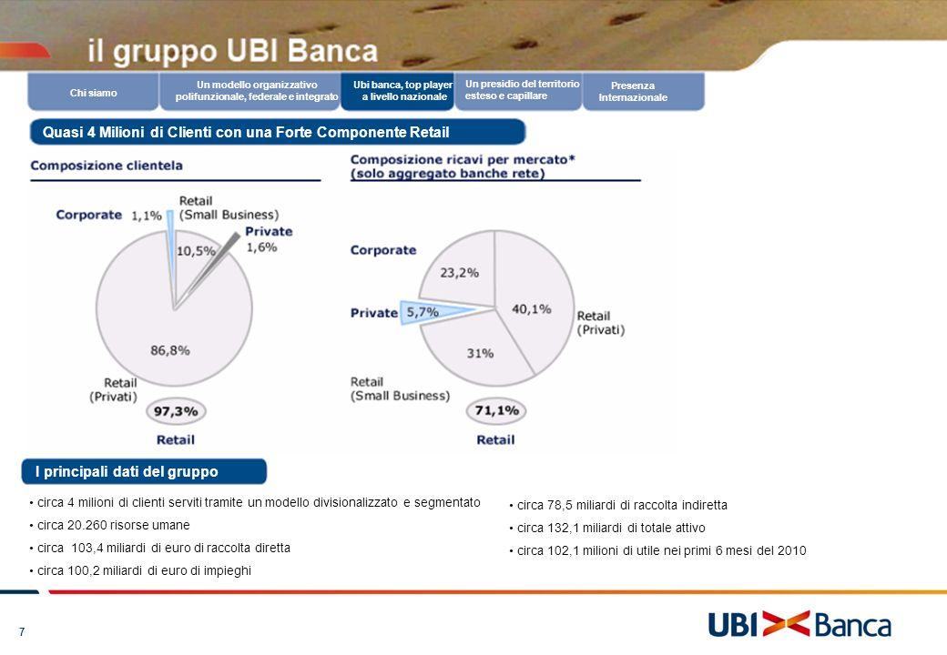 7 Creazione di valore nellunione di due forti Gruppi bancari Un modello organizzativo polifunzionale, federale e integrato UBI Banca, top player a liv