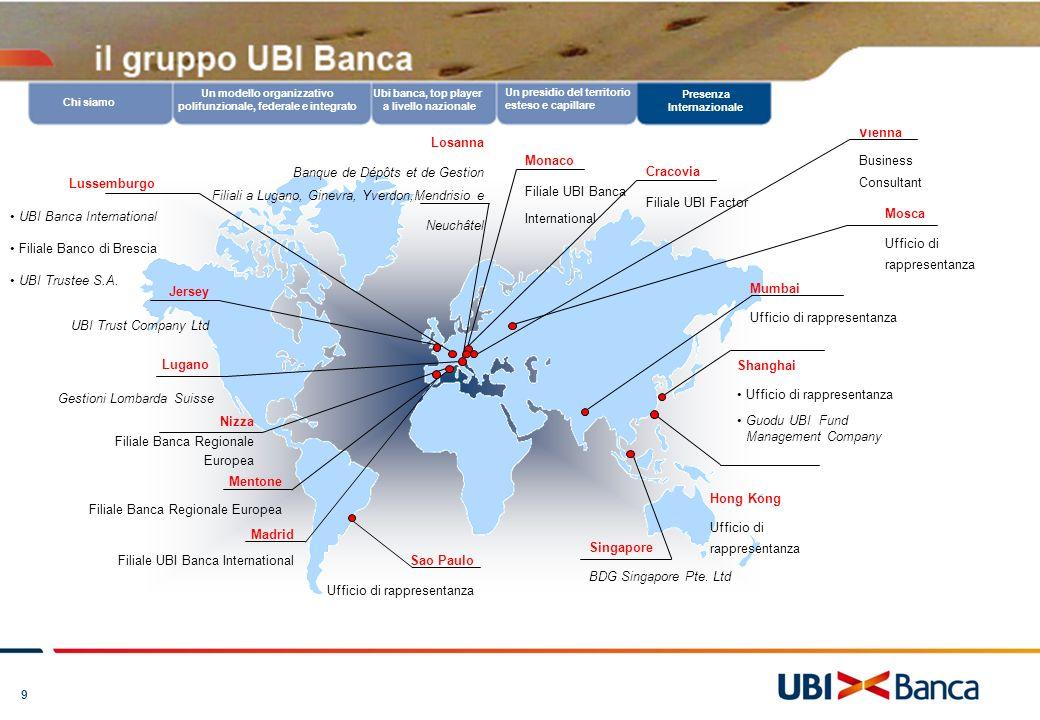 10 Coltiviamo i nostri talenti: il modello di gestione e sviluppo Perché lavorare in UBI Banca Le persone fanno la differenza: il processo di selezione Profili ricercati, Opportunità di Carriera e Percorsi di Sviluppo