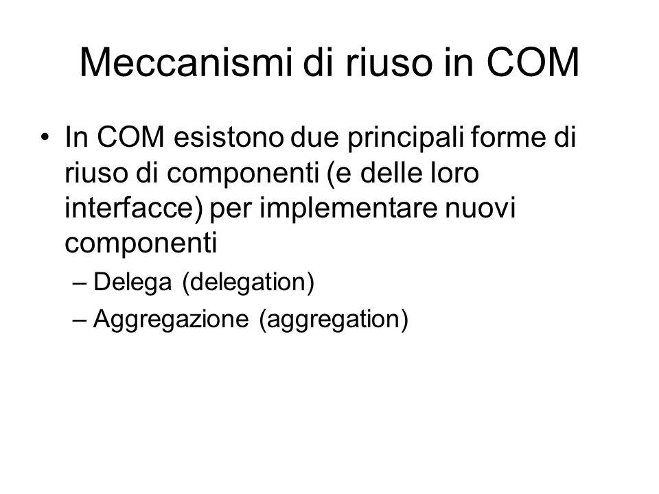Meccanismi di riuso in COM In COM esistono due principali forme di riuso di componenti (e delle loro interfacce) per implementare nuovi componenti –Delega (delegation) –Aggregazione (aggregation)