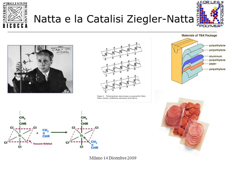 Milano 14 Dicembre 2009 Natta e la Catalisi Ziegler-Natta