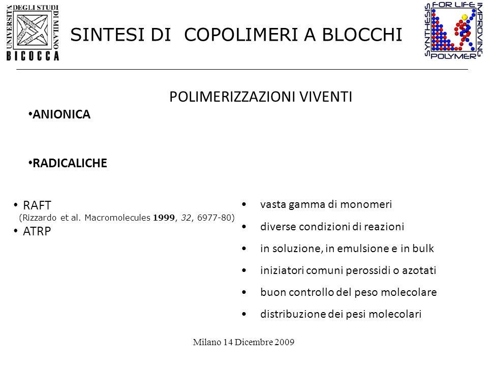 Milano 14 Dicembre 2009 SINTESI DI COPOLIMERI A BLOCCHI POLIMERIZZAZIONI VIVENTI ANIONICA RADICALICHE vasta gamma di monomeri diverse condizioni di re