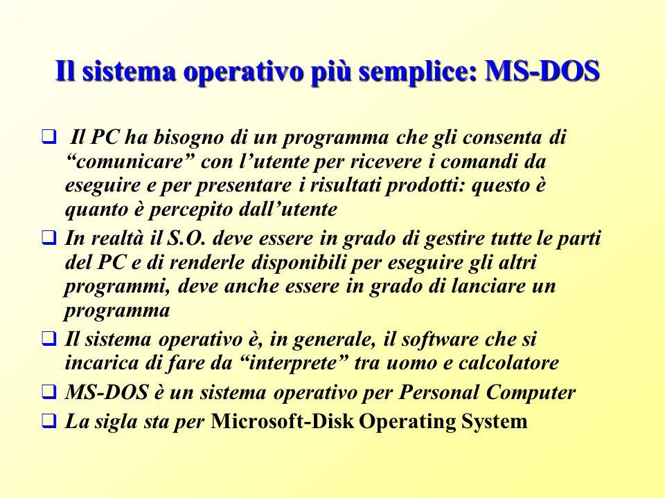 Il sistema operativo più semplice: MS-DOS Il PC ha bisogno di un programma che gli consenta di comunicare con lutente per ricevere i comandi da eseguire e per presentare i risultati prodotti: questo è quanto è percepito dallutente In realtà il S.O.