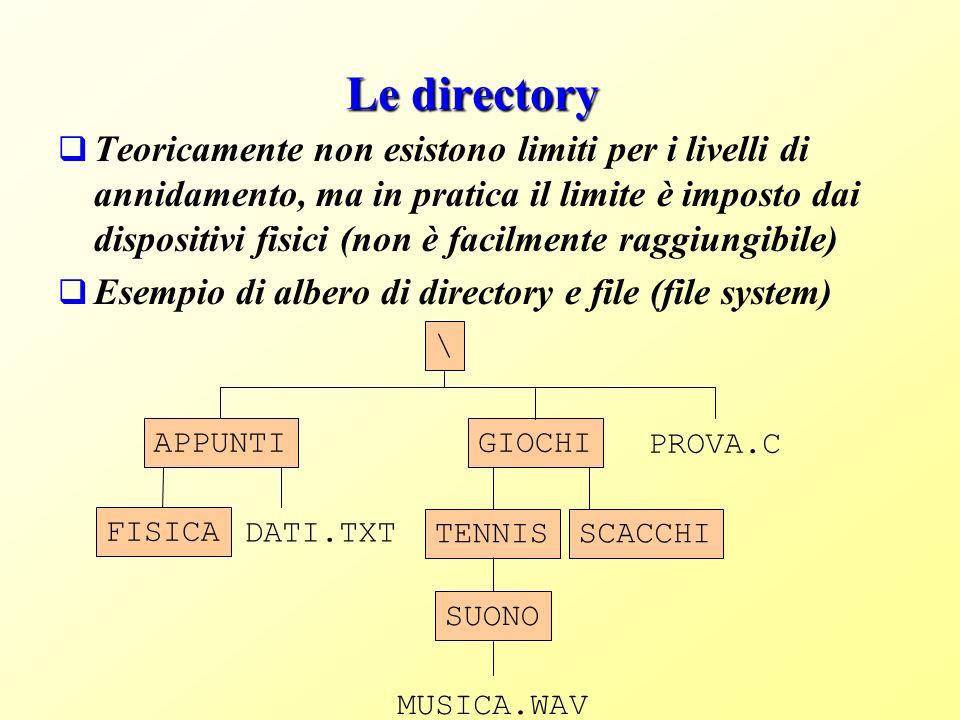Le directory Teoricamente non esistono limiti per i livelli di annidamento, ma in pratica il limite è imposto dai dispositivi fisici (non è facilmente raggiungibile) Esempio di albero di directory e file (file system) \ APPUNTI DATI.TXT FISICA GIOCHI SCACCHITENNIS SUONO MUSICA.WAV PROVA.C