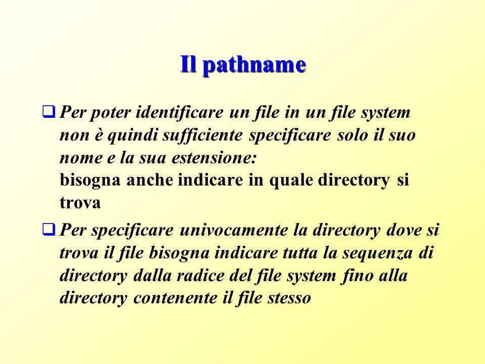 Il pathname Per poter identificare un file in un file system non è quindi sufficiente specificare solo il suo nome e la sua estensione: bisogna anche indicare in quale directory si trova Per specificare univocamente la directory dove si trova il file bisogna indicare tutta la sequenza di directory dalla radice del file system fino alla directory contenente il file stesso