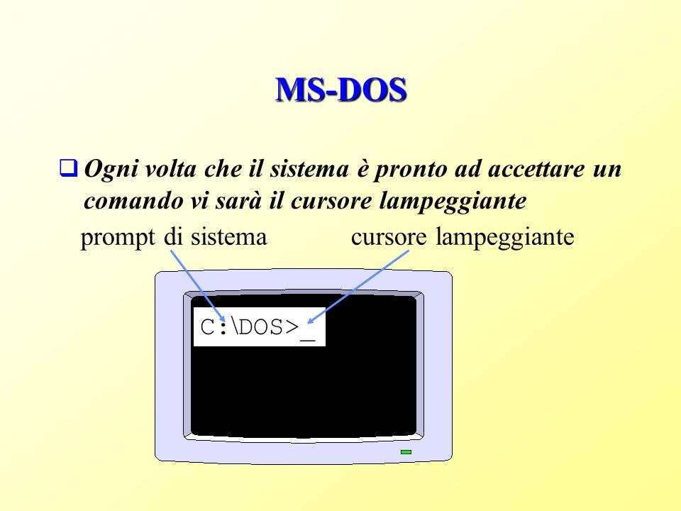 MS-DOS Ogni volta che il sistema è pronto ad accettare un comando vi sarà il cursore lampeggiante prompt di sistema cursore lampeggiante C: \ DOS>_
