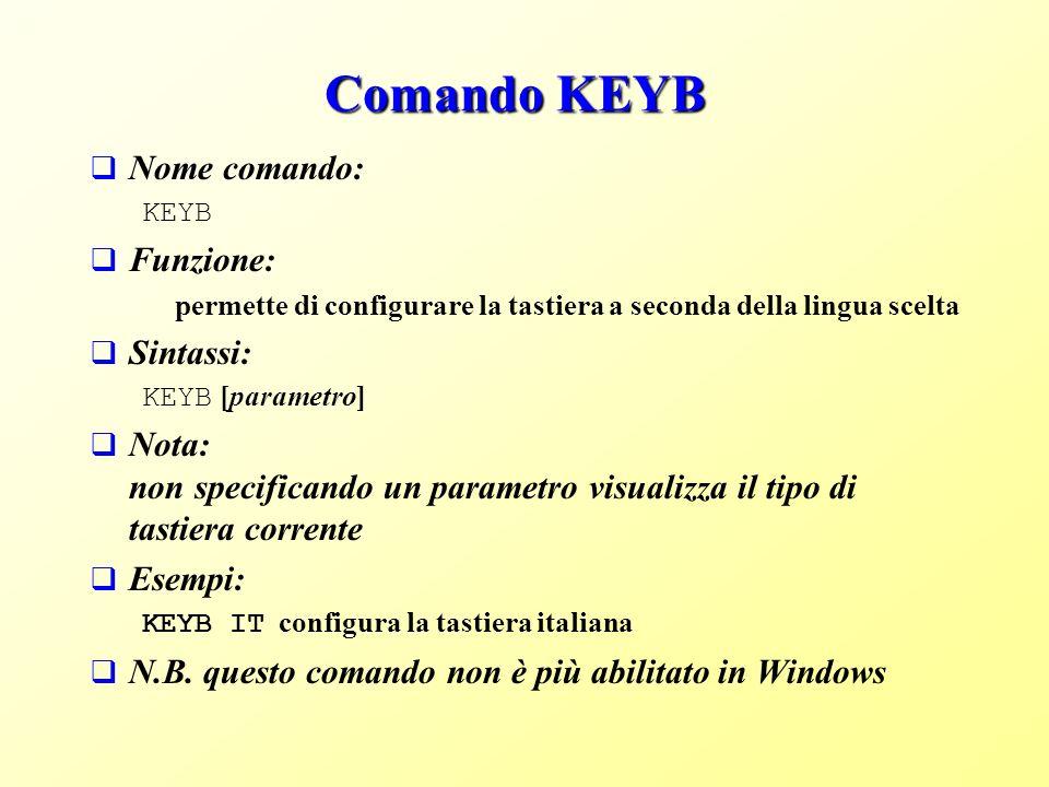 Comando KEYB Nome comando: KEYB Funzione: permette di configurare la tastiera a seconda della lingua scelta Sintassi: KEYB [parametro] Nota: non specificando un parametro visualizza il tipo di tastiera corrente Esempi: KEYB IT configura la tastiera italiana N.B.