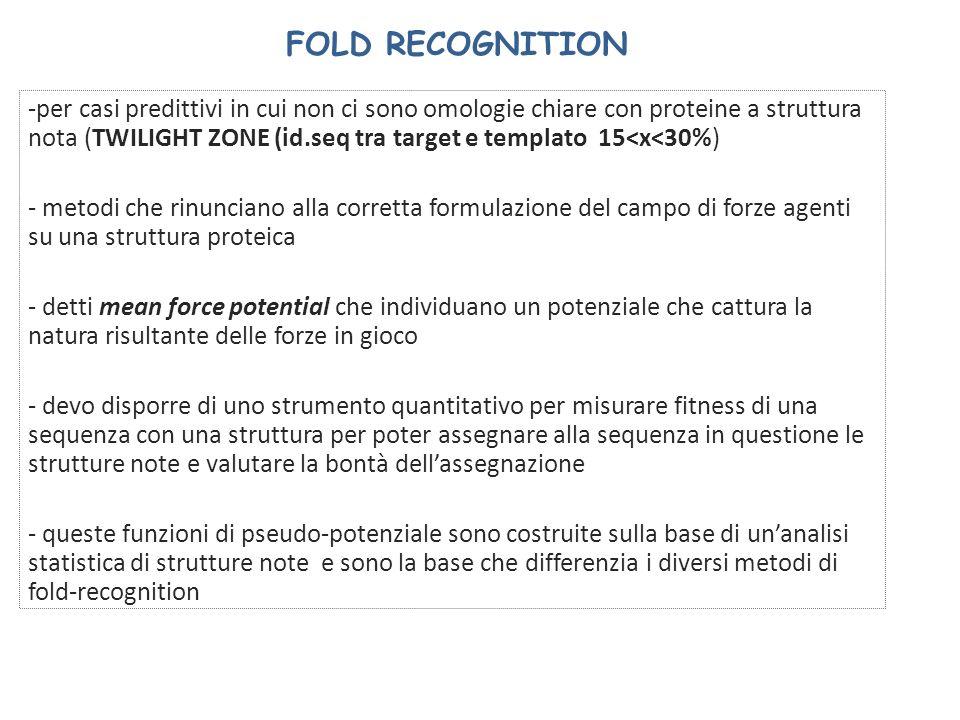FOLD RECOGNITION -per casi predittivi in cui non ci sono omologie chiare con proteine a struttura nota (TWILIGHT ZONE (id.seq tra target e templato 15