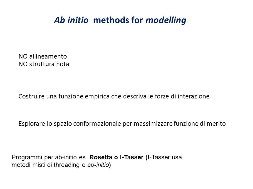 Ab initio methods for modelling NO allineamento NO struttura nota Costruire una funzione empirica che descriva le forze di interazione Esplorare lo sp
