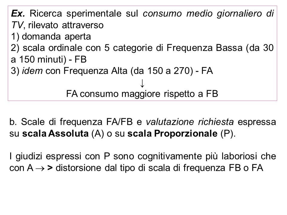 Ex. Ricerca sperimentale sul consumo medio giornaliero di TV, rilevato attraverso 1) domanda aperta 2) scala ordinale con 5 categorie di Frequenza Bas