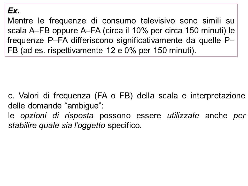 Ex. Mentre le frequenze di consumo televisivo sono simili su scala A–FB oppure A–FA (circa il 10% per circa 150 minuti) le frequenze P–FA differiscono