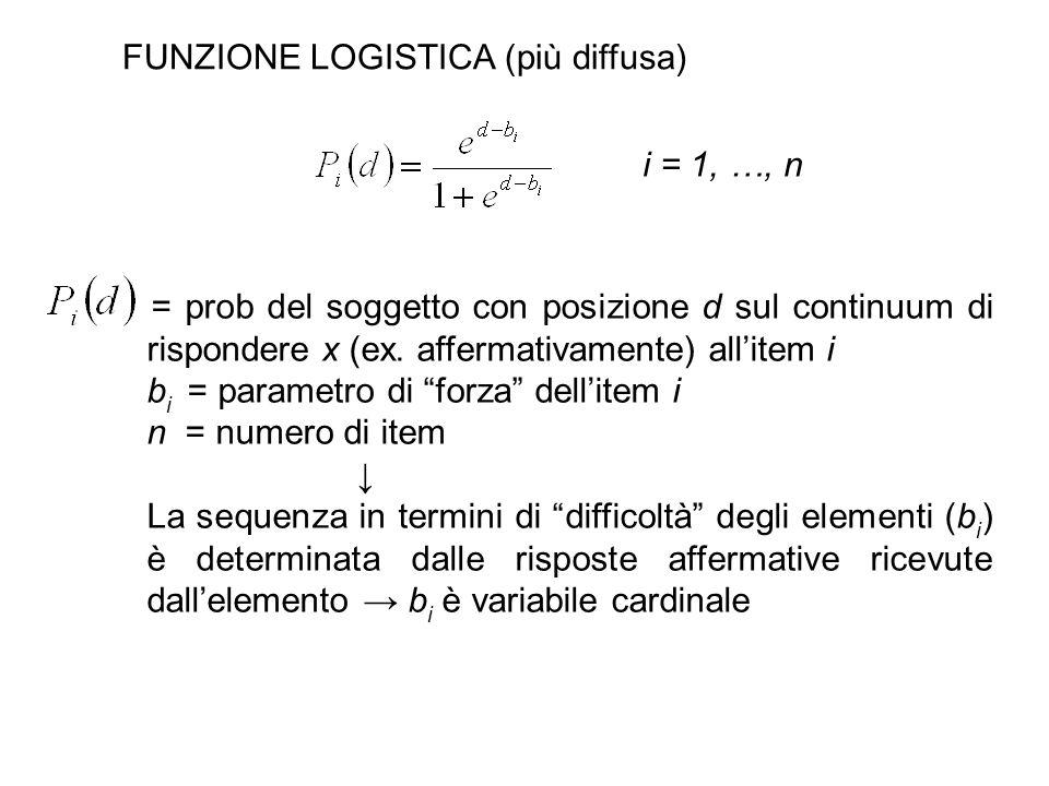 i = 1, …, n = prob del soggetto con posizione d sul continuum di rispondere x (ex. affermativamente) allitem i b i = parametro di forza dellitem i n =