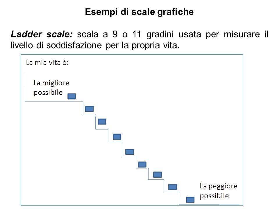Esempi di scale grafiche Ladder scale: scala a 9 o 11 gradini usata per misurare il livello di soddisfazione per la propria vita.