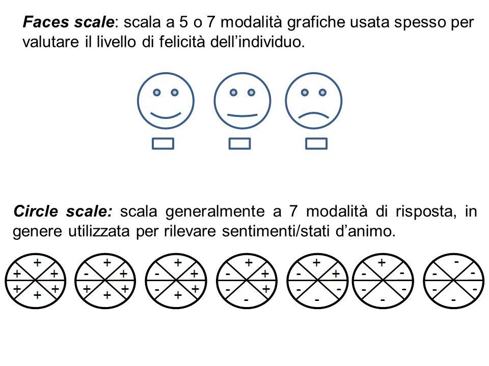 Faces scale: scala a 5 o 7 modalità grafiche usata spesso per valutare il livello di felicità dellindividuo. Circle scale: scala generalmente a 7 moda