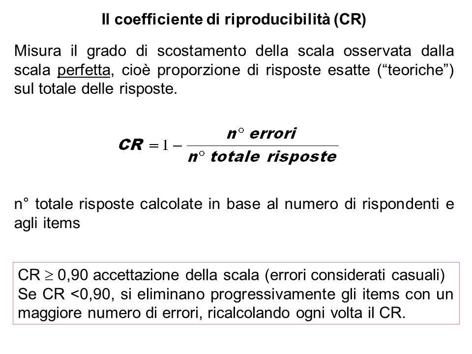 Il coefficiente di riproducibilità (CR) Misura il grado di scostamento della scala osservata dalla scala perfetta, cioè proporzione di risposte esatte