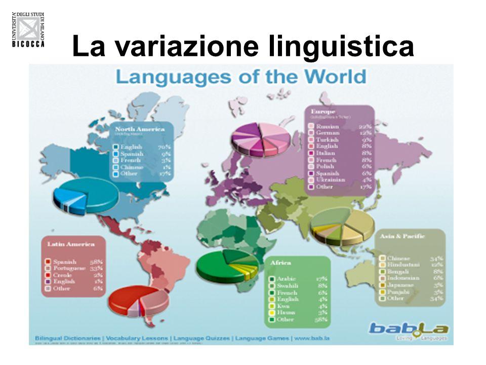 Il diritto alla lingua Alcuni conflitti nei quali le preferenze linguistiche hanno avuto un ruolo: Turchiacurdi Azerbaigianarmeni Cinatibetani