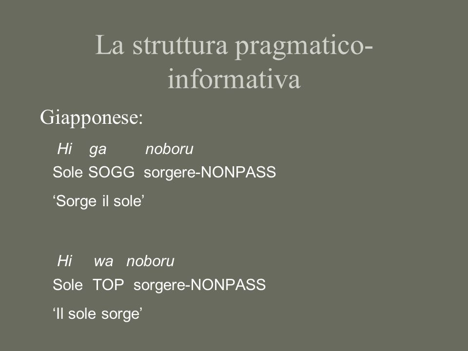 La struttura pragmatico- informativa Giapponese: Hi ga noboru Sole SOGG sorgere-NONPASS Sorge il sole Hi wa noboru Sole TOP sorgere-NONPASS Il sole sorge
