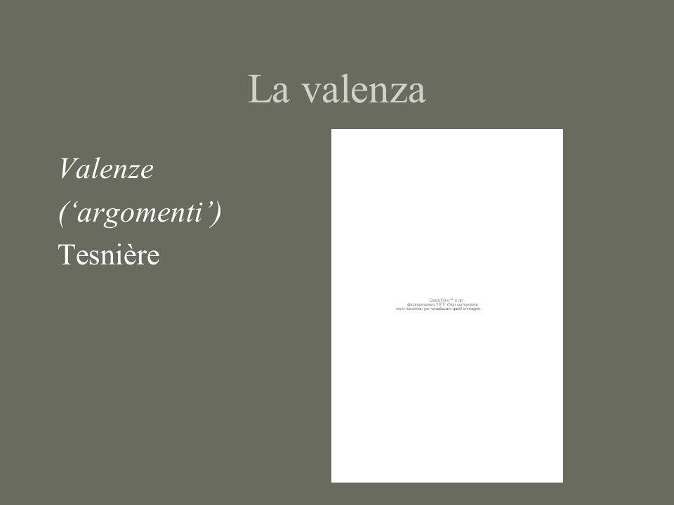 La valenza Valenze (argomenti) Tesnière