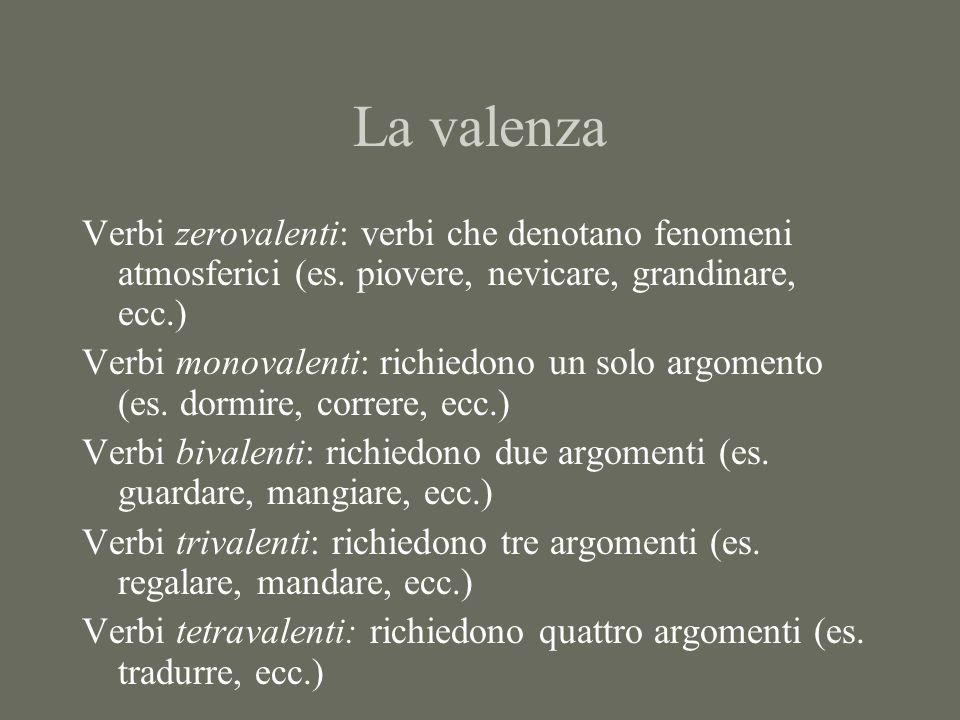 La valenza Verbi zerovalenti: verbi che denotano fenomeni atmosferici (es.