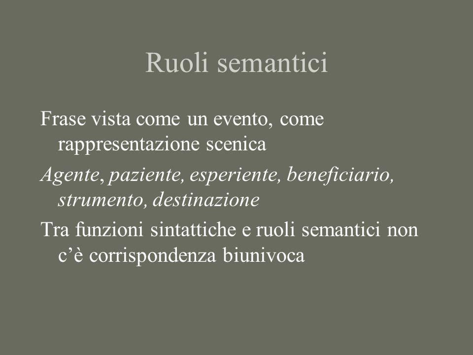 Ruoli semantici Frase vista come un evento, come rappresentazione scenica Agente, paziente, esperiente, beneficiario, strumento, destinazione Tra funzioni sintattiche e ruoli semantici non cè corrispondenza biunivoca