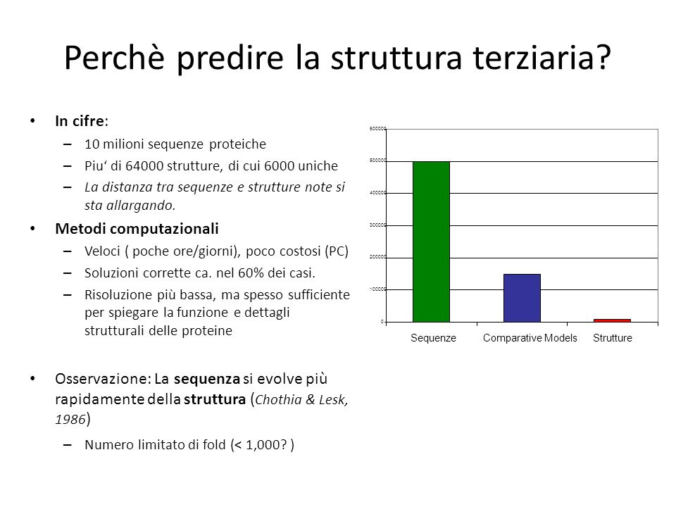 Perchè predire la struttura terziaria? In cifre: – 10 milioni sequenze proteiche – Piu di 64000 strutture, di cui 6000 uniche – La distanza tra sequen