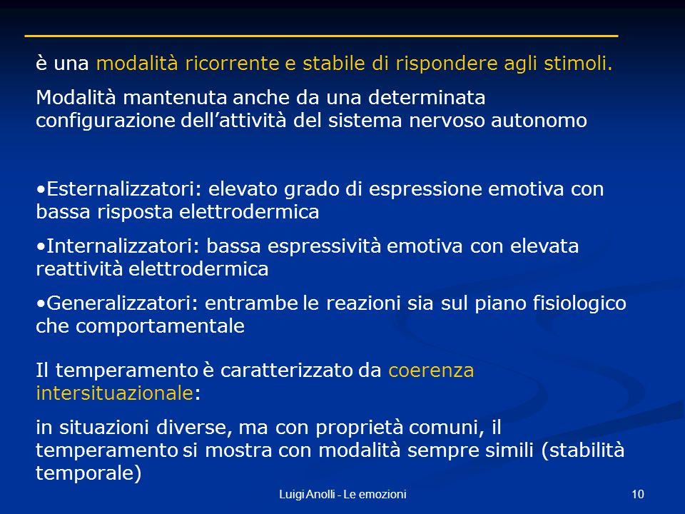 10Luigi Anolli - Le emozioni è una modalità ricorrente e stabile di rispondere agli stimoli. Modalità mantenuta anche da una determinata configurazion