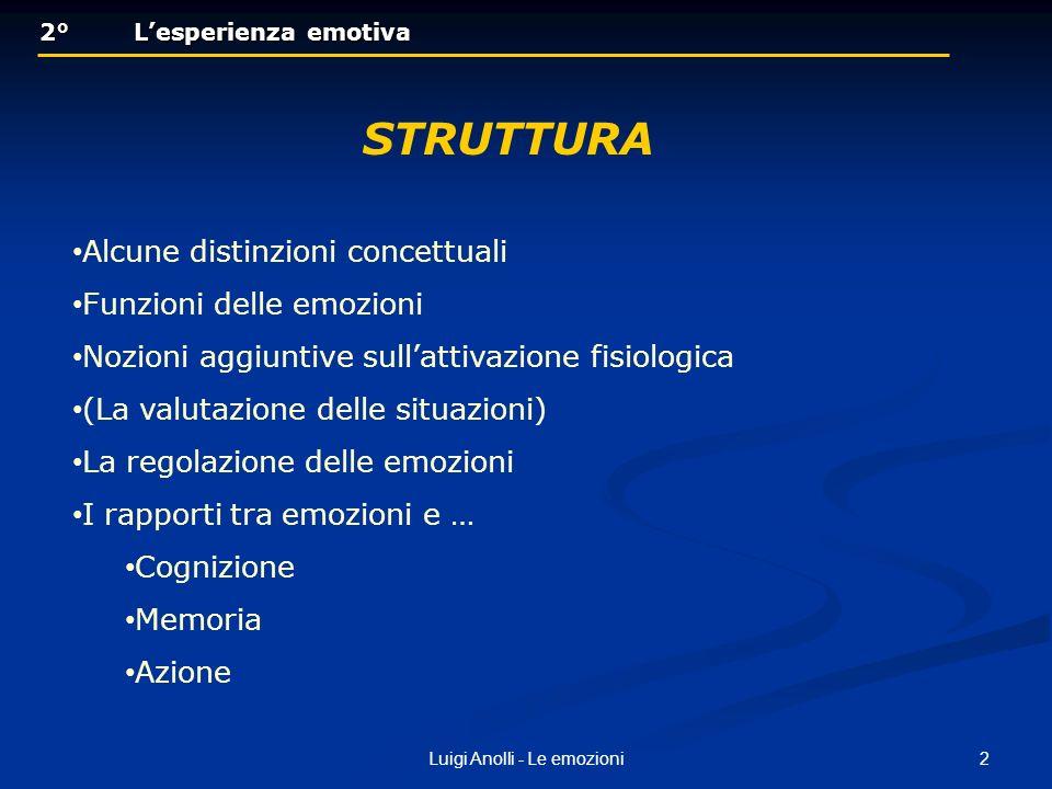 2Luigi Anolli - Le emozioni 2° Lesperienza emotiva 2° Lesperienza emotiva STRUTTURA Alcune distinzioni concettuali Funzioni delle emozioni Nozioni agg