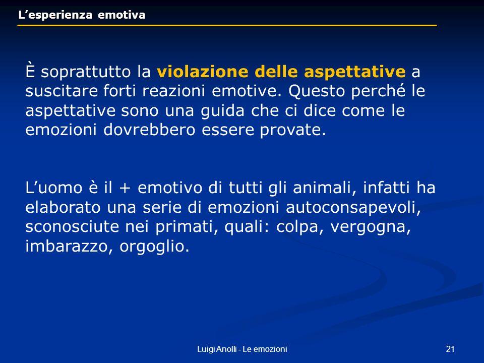 21Luigi Anolli - Le emozioni Lesperienza emotiva Lesperienza emotiva È soprattutto la violazione delle aspettative a suscitare forti reazioni emotive.