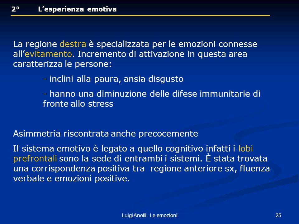 25Luigi Anolli - Le emozioni 2° Lesperienza emotiva 2° Lesperienza emotiva La regione destra è specializzata per le emozioni connesse allevitamento. I