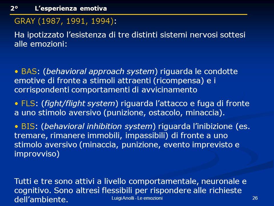 26Luigi Anolli - Le emozioni 2° Lesperienza emotiva 2° Lesperienza emotiva GRAY (1987, 1991, 1994): Ha ipotizzato lesistenza di tre distinti sistemi n