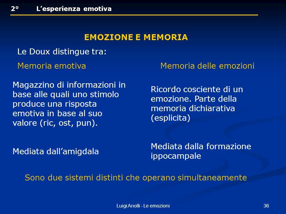 36Luigi Anolli - Le emozioni 2° Lesperienza emotiva 2° Lesperienza emotiva EMOZIONE E MEMORIA Le Doux distingue tra: Memoria emotivaMemoria delle emoz
