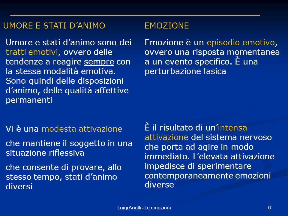 6Luigi Anolli - Le emozioni Umore e stati danimo sono dei tratti emotivi, ovvero delle tendenze a reagire sempre con la stessa modalità emotiva. Sono