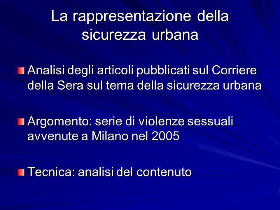 La rappresentazione della sicurezza urbana Analisi degli articoli pubblicati sul Corriere della Sera sul tema della sicurezza urbana Argomento: serie di violenze sessuali avvenute a Milano nel 2005 Tecnica: analisi del contenuto