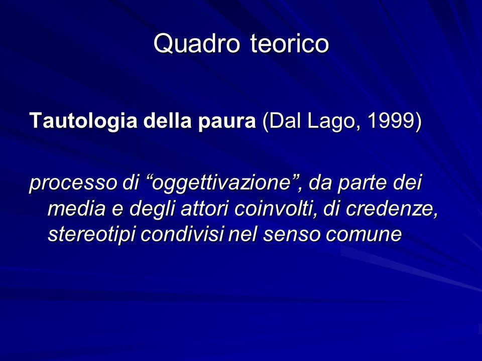 Quadro teorico Tautologia della paura (Dal Lago, 1999) processo di oggettivazione, da parte dei media e degli attori coinvolti, di credenze, stereotipi condivisi nel senso comune