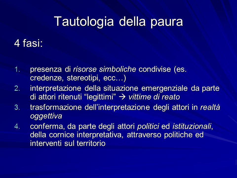 Tautologia della paura 4 fasi: 1. presenza di risorse simboliche condivise (es.