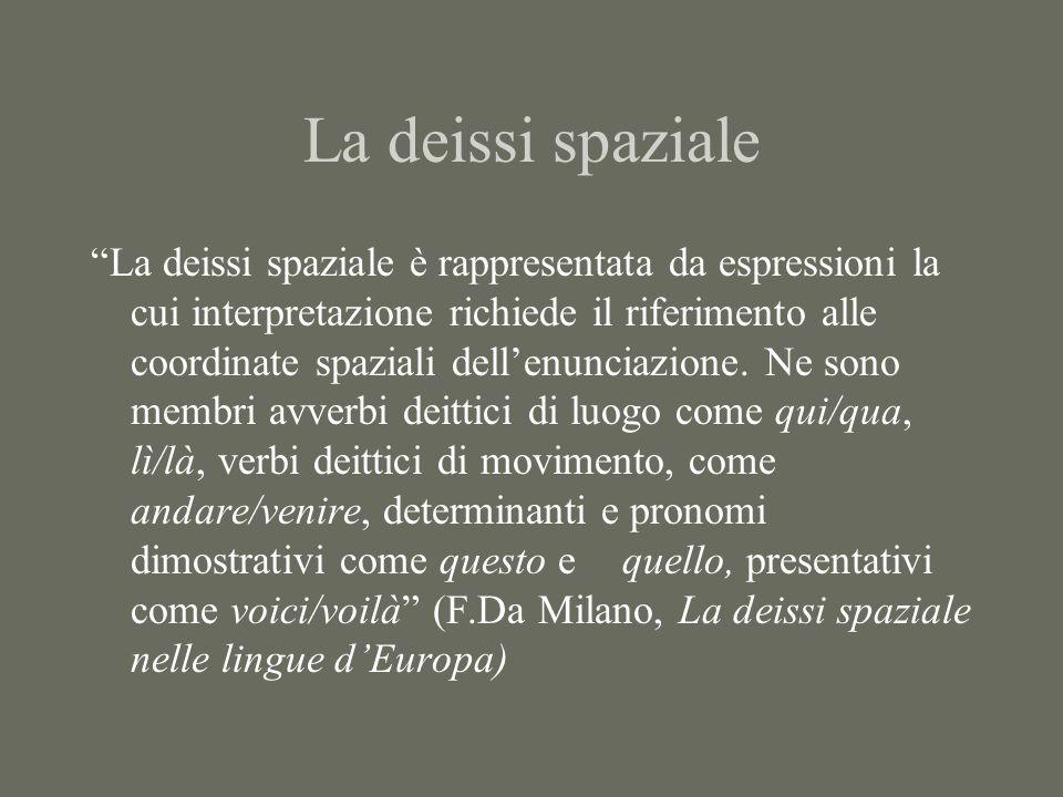 La deissi spaziale La deissi spaziale è rappresentata da espressioni la cui interpretazione richiede il riferimento alle coordinate spaziali dellenunc