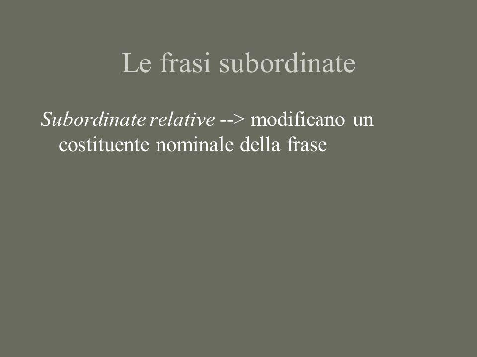 Le frasi subordinate Subordinate relative --> modificano un costituente nominale della frase
