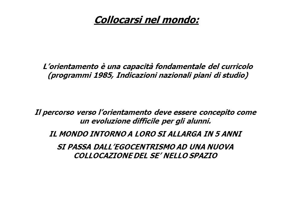 Collocarsi nel mondo: Lorientamento è una capacità fondamentale del curricolo (programmi 1985, Indicazioni nazionali piani di studio) Il percorso vers
