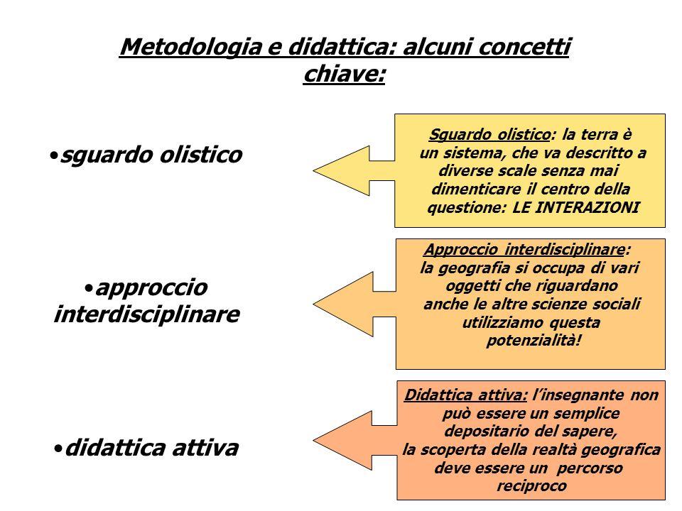 sguardo olistico approccio interdisciplinare didattica attiva Metodologia e didattica: alcuni concetti chiave: Sguardo olistico: la terra è un sistema