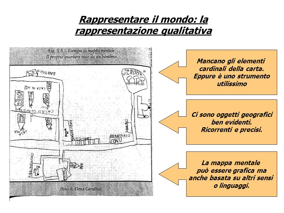 Rappresentare il mondo: la rappresentazione qualitativa Mancano gli elementi cardinali della carta. Eppure è uno strumento utilissimo Ci sono oggetti