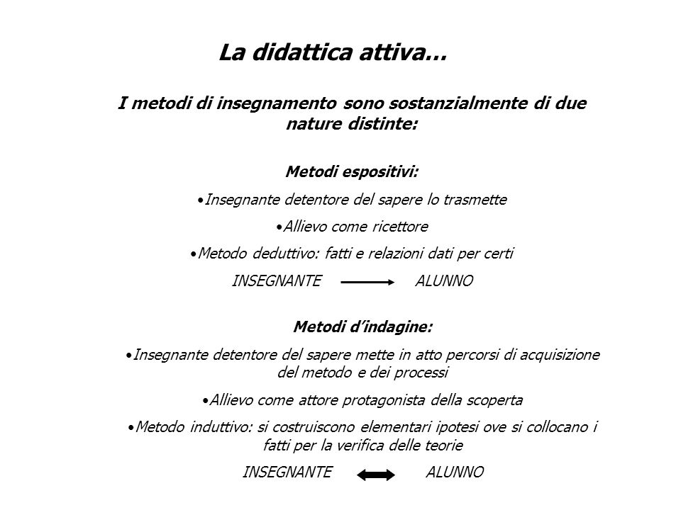 I metodi di insegnamento sono sostanzialmente di due nature distinte: La didattica attiva… Metodi espositivi: Insegnante detentore del sapere lo trasm