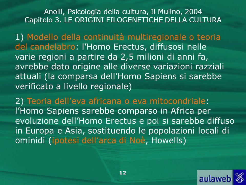 Anolli, Psicologia della cultura, Il Mulino, 2004 Capitolo 3. LE ORIGINI FILOGENETICHE DELLA CULTURA 12 1) Modello della continuità multiregionale o t
