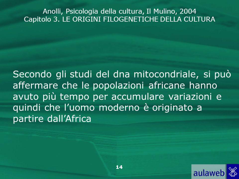 Anolli, Psicologia della cultura, Il Mulino, 2004 Capitolo 3. LE ORIGINI FILOGENETICHE DELLA CULTURA 14 Secondo gli studi del dna mitocondriale, si pu