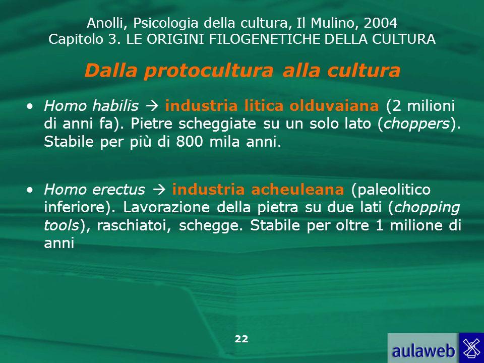 Anolli, Psicologia della cultura, Il Mulino, 2004 Capitolo 3. LE ORIGINI FILOGENETICHE DELLA CULTURA 22 Dalla protocultura alla cultura Homo habilis i