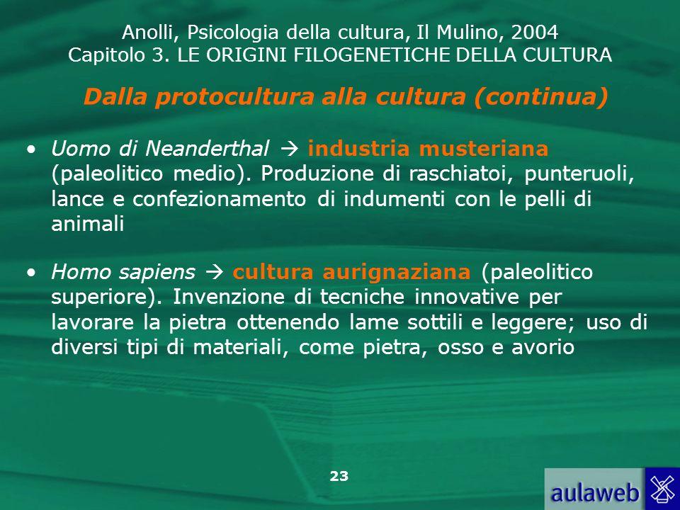 Anolli, Psicologia della cultura, Il Mulino, 2004 Capitolo 3. LE ORIGINI FILOGENETICHE DELLA CULTURA 23 Dalla protocultura alla cultura (continua) Uom