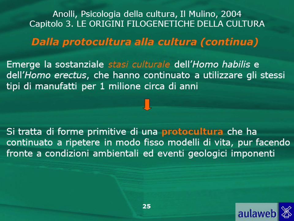 Anolli, Psicologia della cultura, Il Mulino, 2004 Capitolo 3. LE ORIGINI FILOGENETICHE DELLA CULTURA 25 Dalla protocultura alla cultura (continua) Eme
