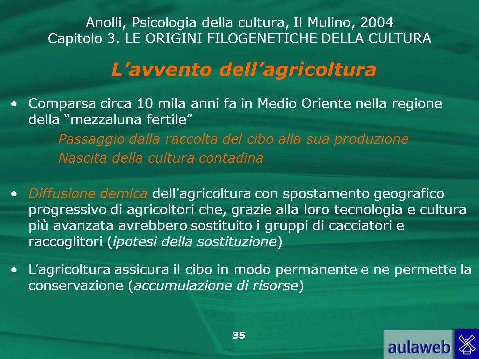 Anolli, Psicologia della cultura, Il Mulino, 2004 Capitolo 3. LE ORIGINI FILOGENETICHE DELLA CULTURA 35 Lavvento dellagricoltura Comparsa circa 10 mil